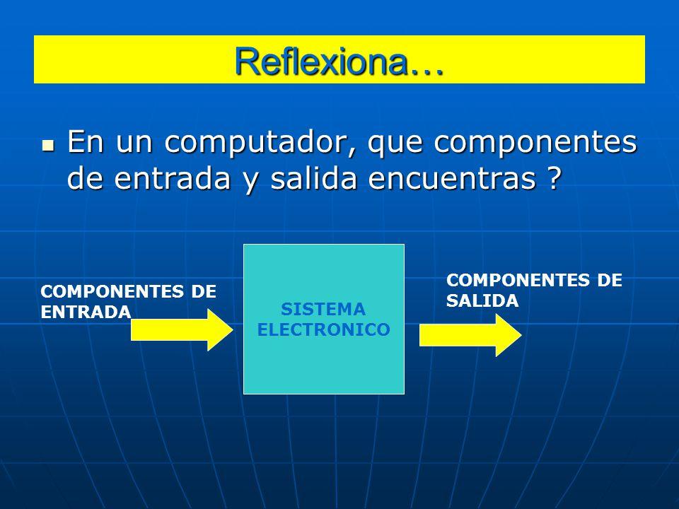Reflexiona… En un computador, que componentes de entrada y salida encuentras SISTEMA. ELECTRONICO.