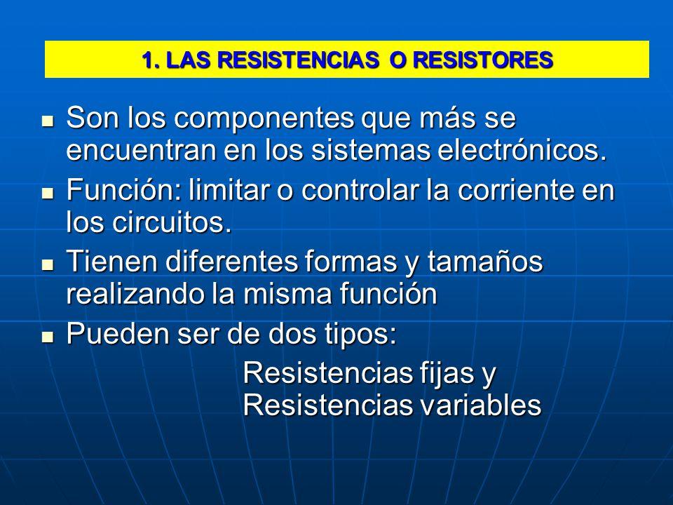 1. LAS RESISTENCIAS O RESISTORES