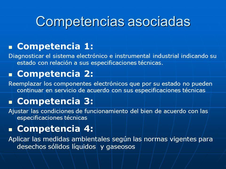 Competencias asociadas