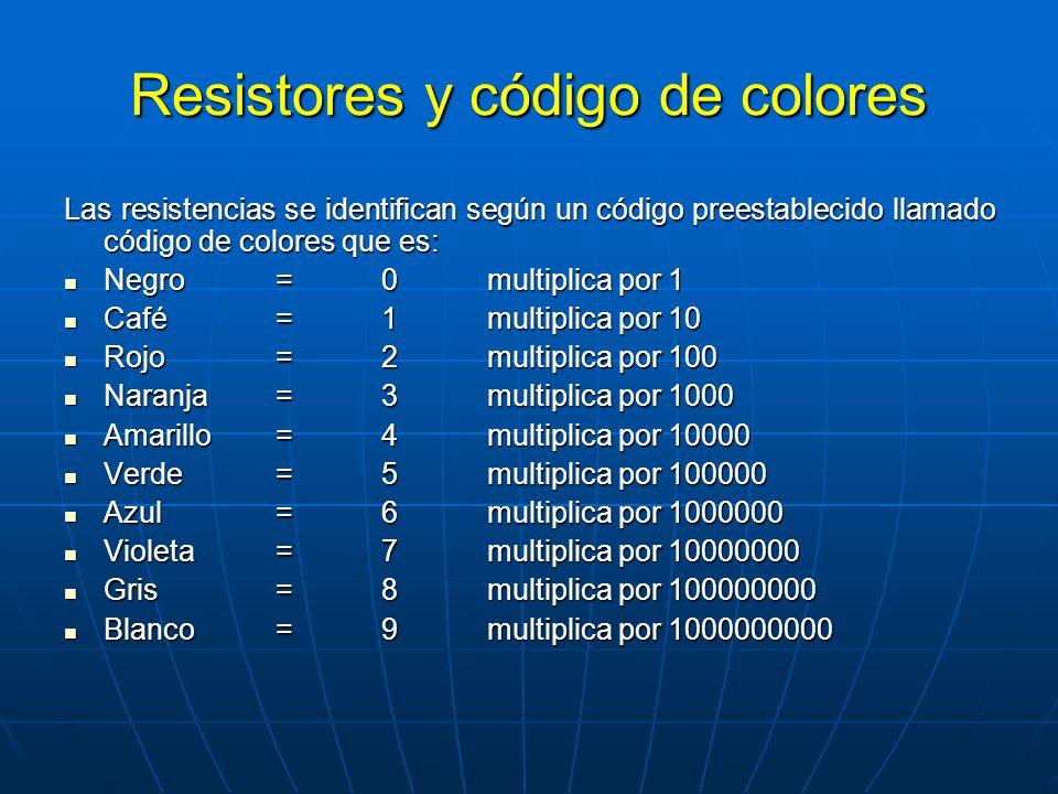 Resistores y código de colores