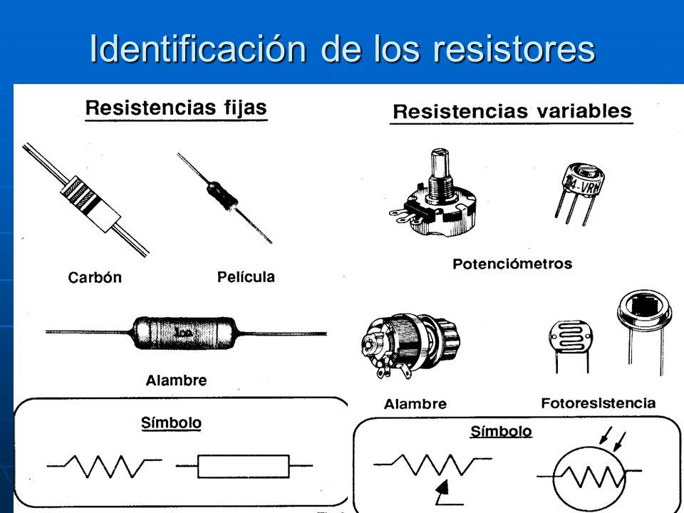 Identificación de los resistores