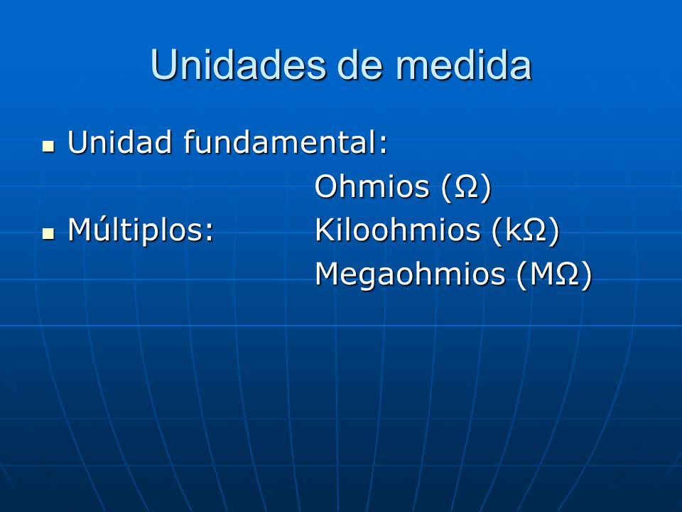 Unidades de medida Unidad fundamental: Ohmios (Ω)