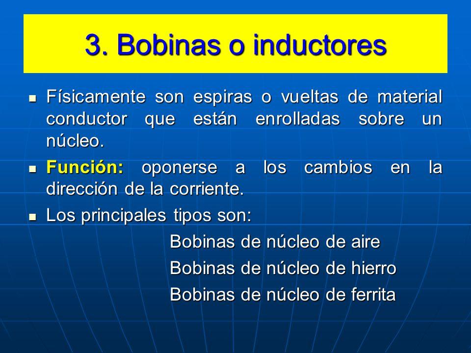 3. Bobinas o inductores Físicamente son espiras o vueltas de material conductor que están enrolladas sobre un núcleo.