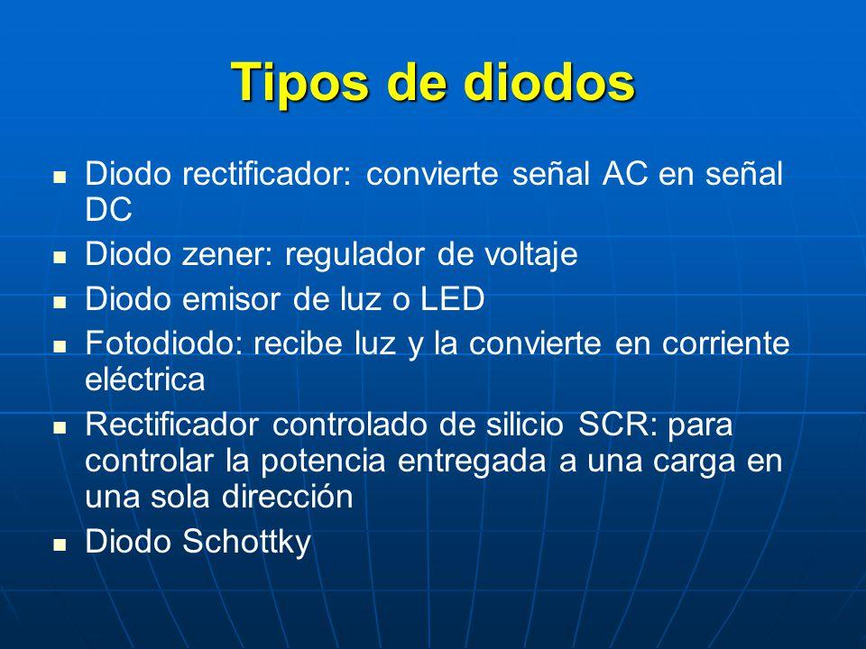 Tipos de diodos Diodo rectificador: convierte señal AC en señal DC