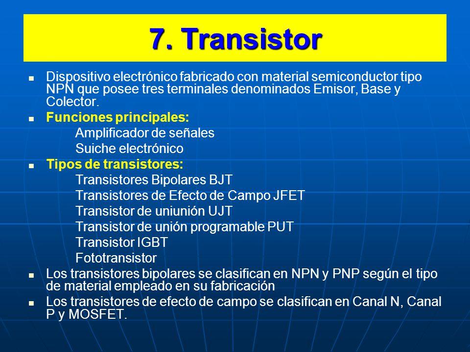 7. Transistor Dispositivo electrónico fabricado con material semiconductor tipo NPN que posee tres terminales denominados Emisor, Base y Colector.