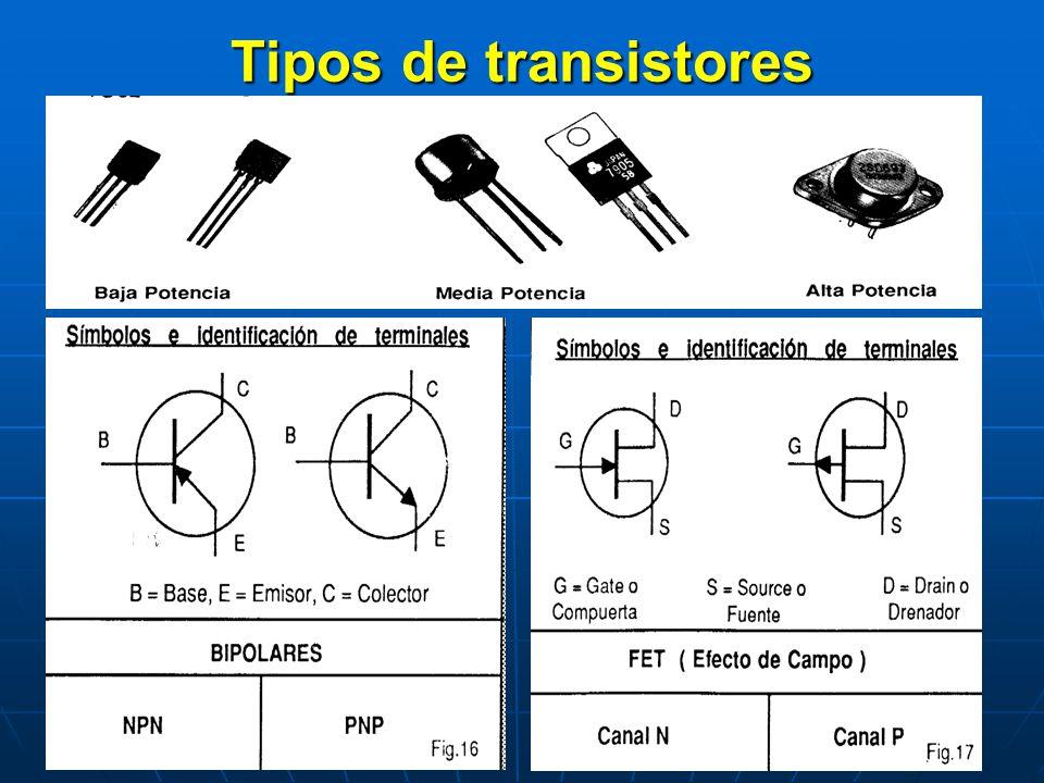 Mantenimiento electronico e instrumental indistrial ppt for Tipos de tresillos
