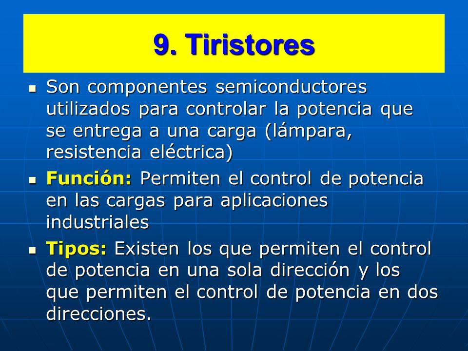 9. Tiristores Son componentes semiconductores utilizados para controlar la potencia que se entrega a una carga (lámpara, resistencia eléctrica)