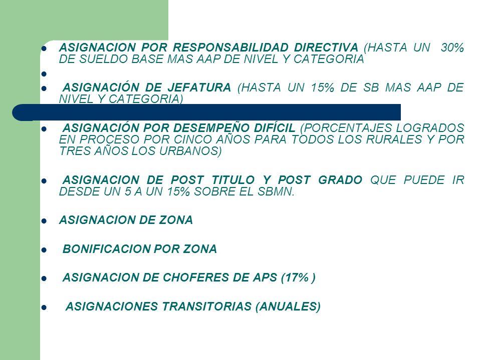 ASIGNACION POR RESPONSABILIDAD DIRECTIVA (HASTA UN 30% DE SUELDO BASE MAS AAP DE NIVEL Y CATEGORIA