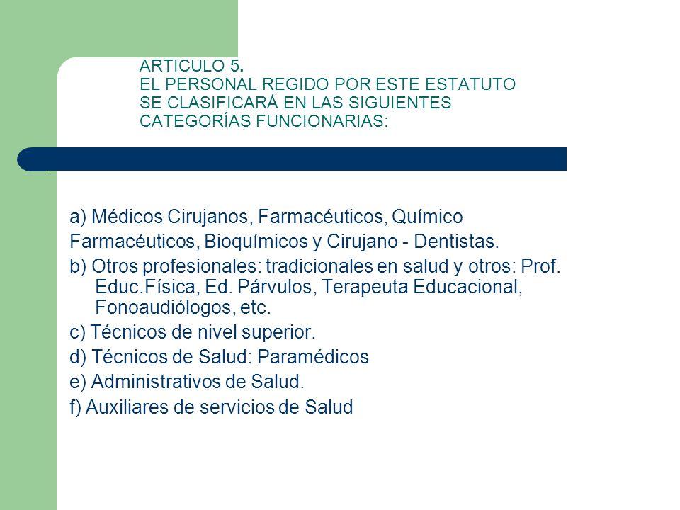 a) Médicos Cirujanos, Farmacéuticos, Químico