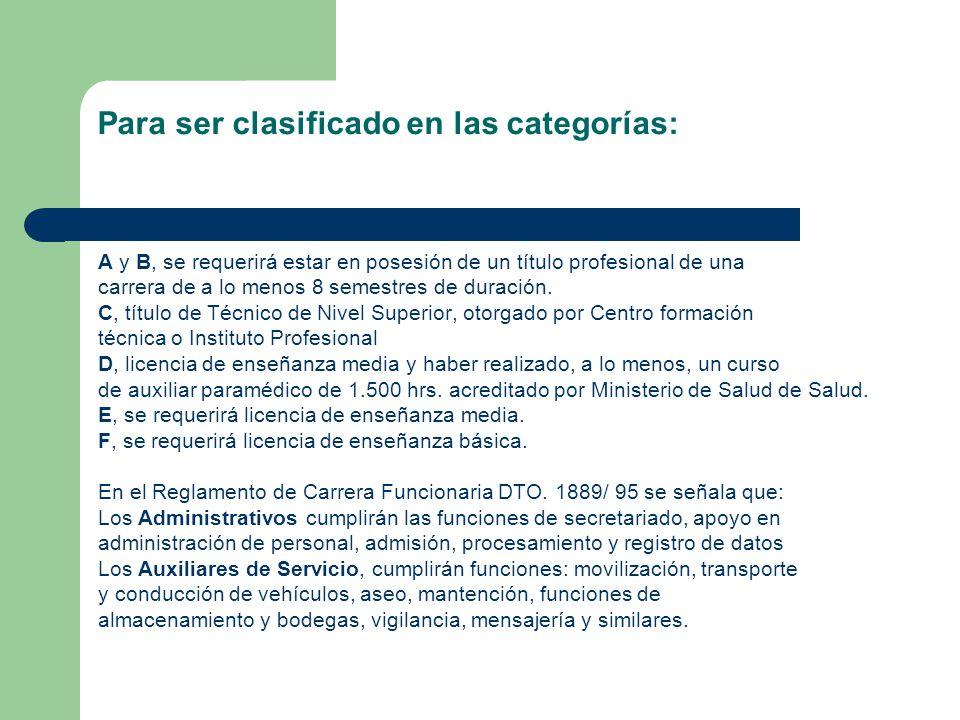 Para ser clasificado en las categorías:
