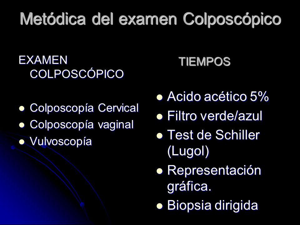 Metódica del examen Colposcópico