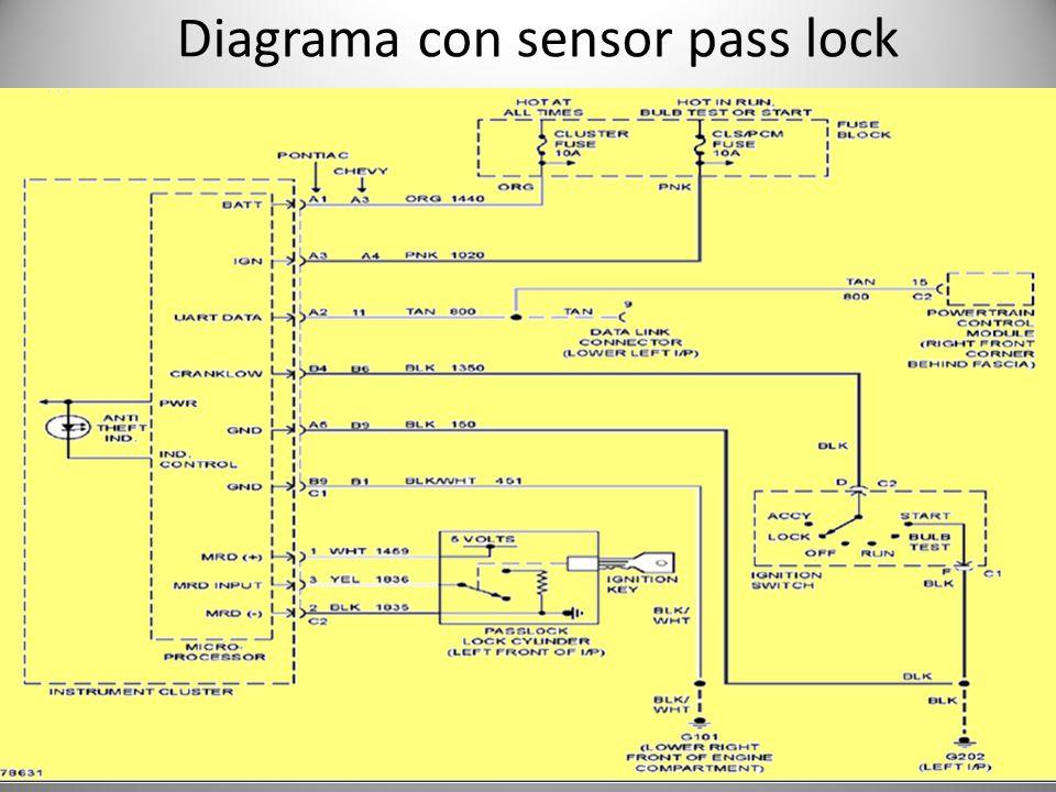 Diagrama con sensor pass lock