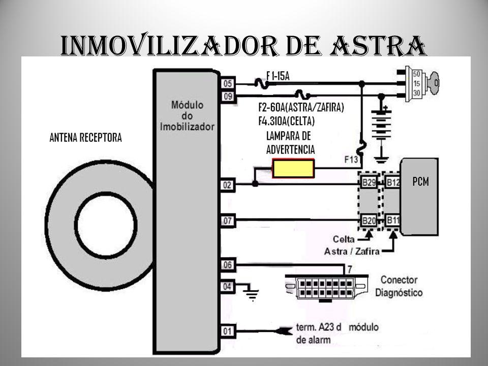 INMOVILIZADOR DE ASTRA