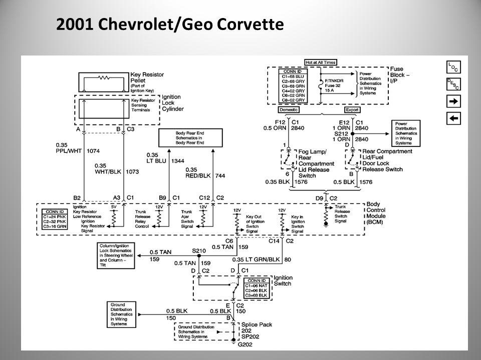 2001 Chevrolet/Geo Corvette