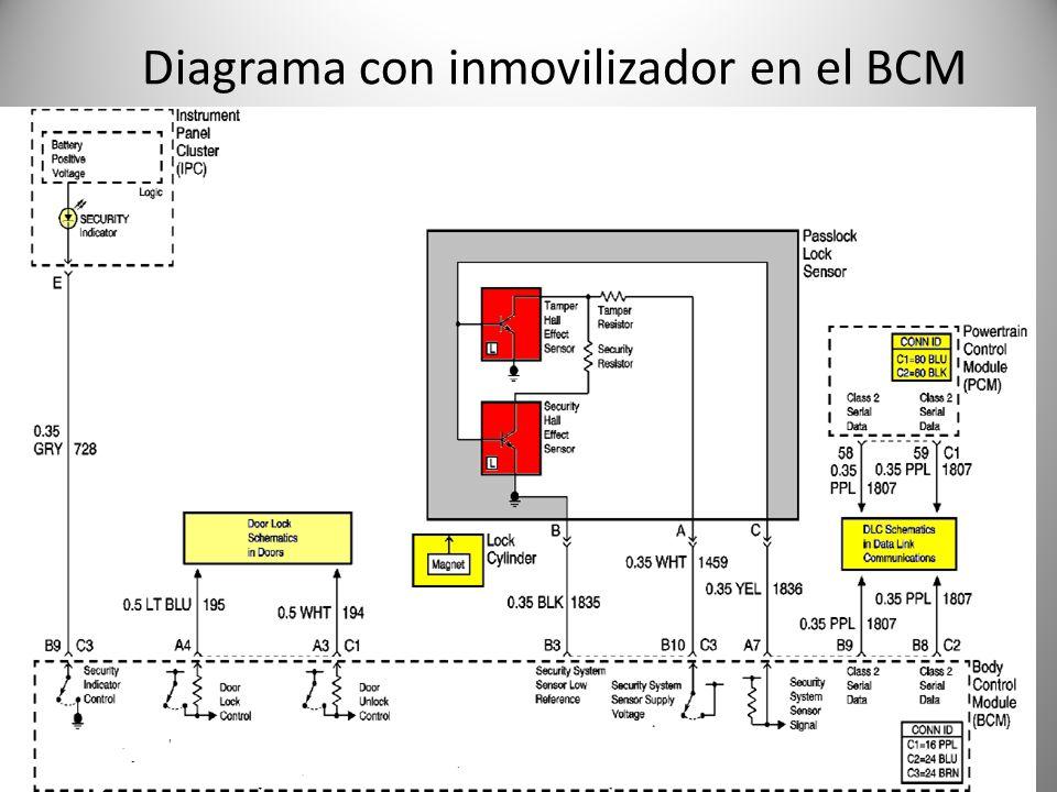 Diagrama con inmovilizador en el BCM