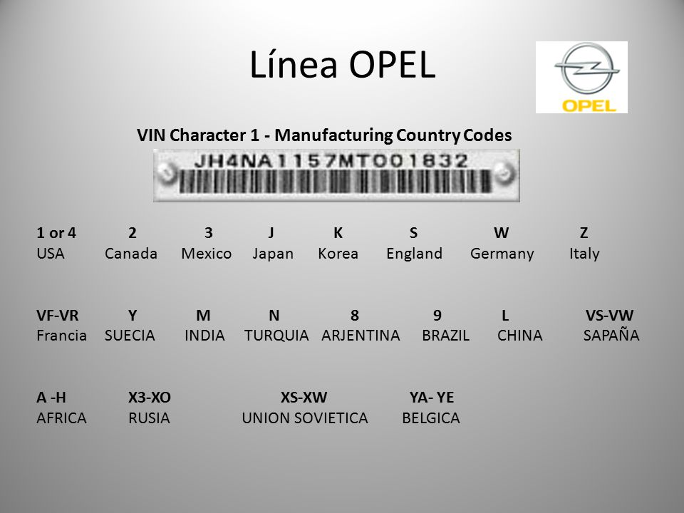 VIN Character 1 - Manufacturing Country Codes