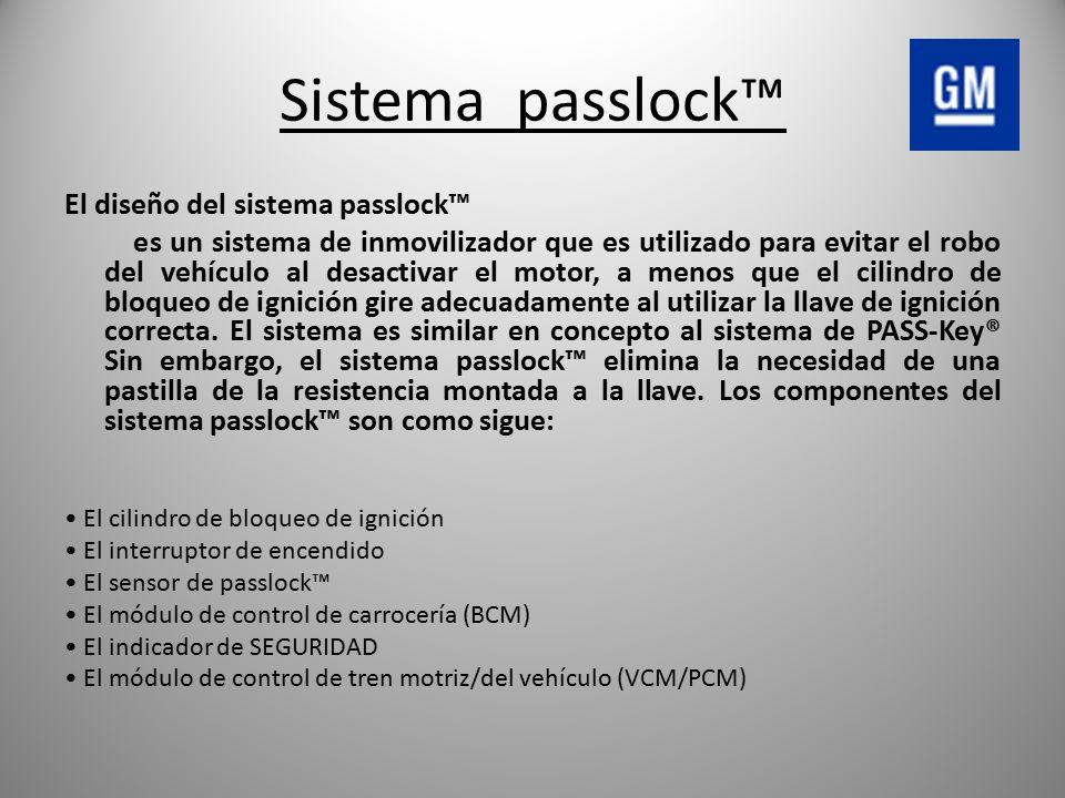Sistema passlock™ El diseño del sistema passlock™