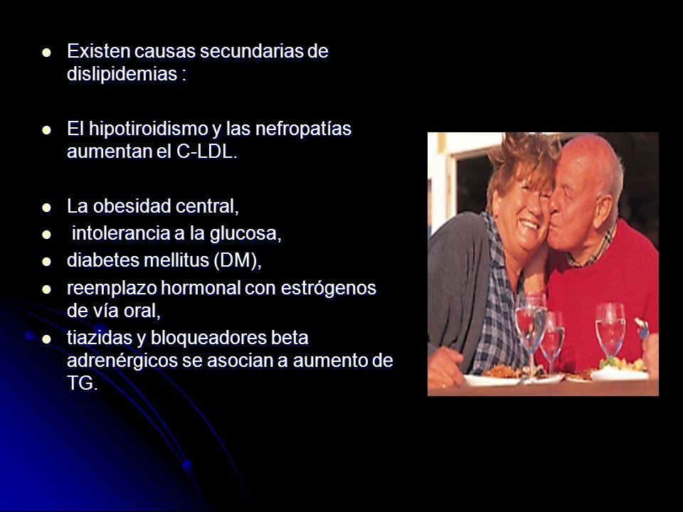 Existen causas secundarias de dislipidemias :