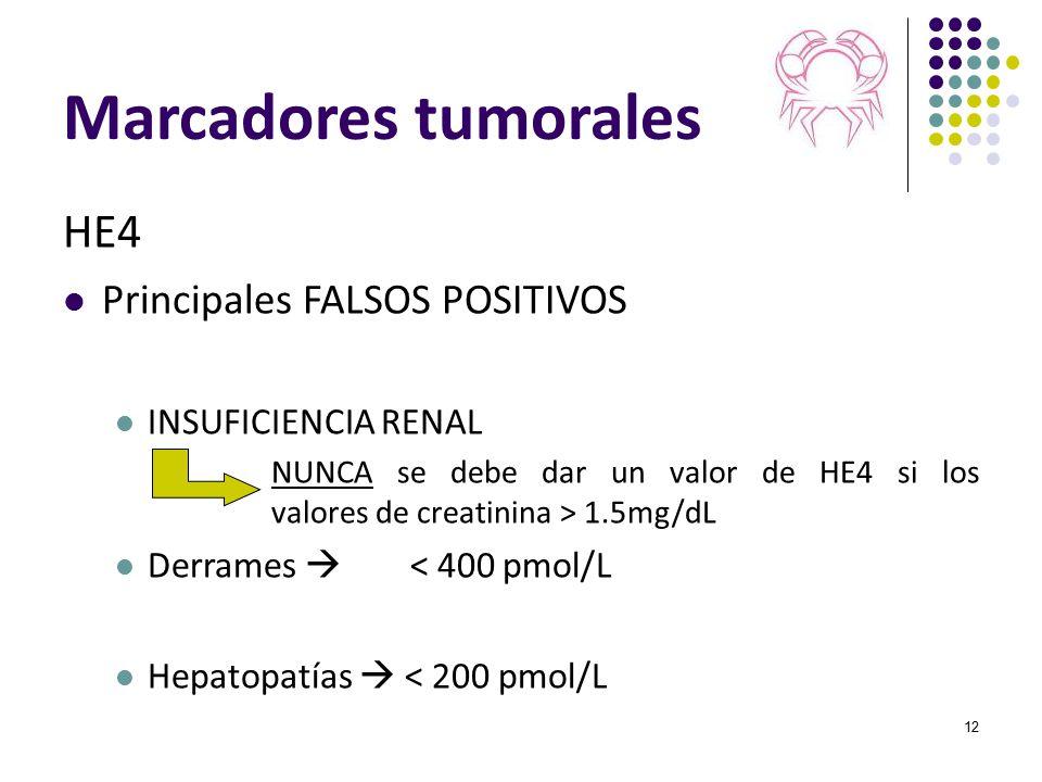 Marcadores tumorales HE4 Principales FALSOS POSITIVOS
