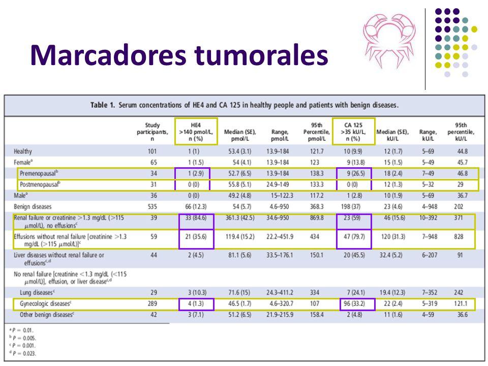 Marcadores tumorales 13