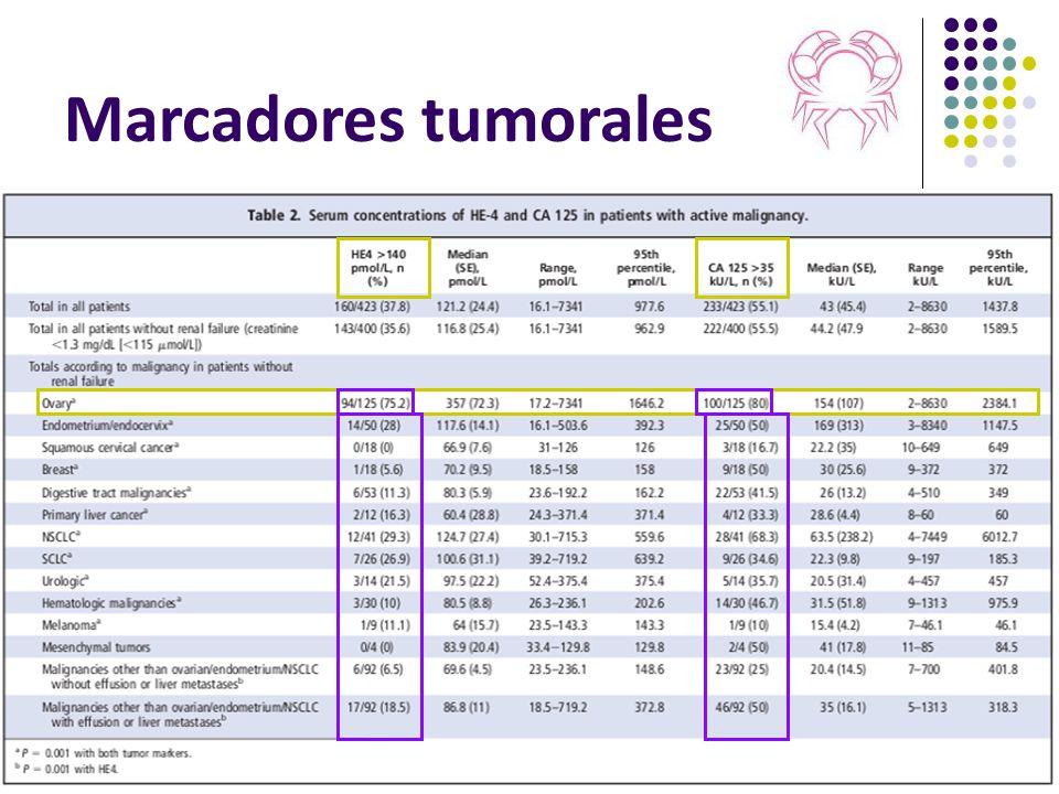 Marcadores tumorales 14