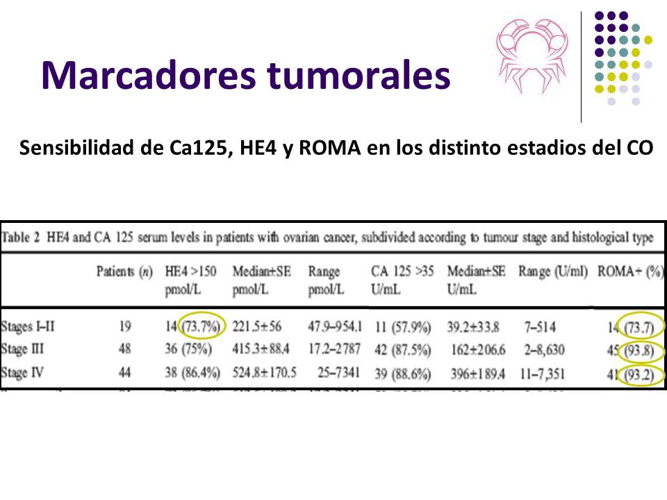 Marcadores tumorales Sensibilidad de Ca125, HE4 y ROMA en los distinto estadios del CO