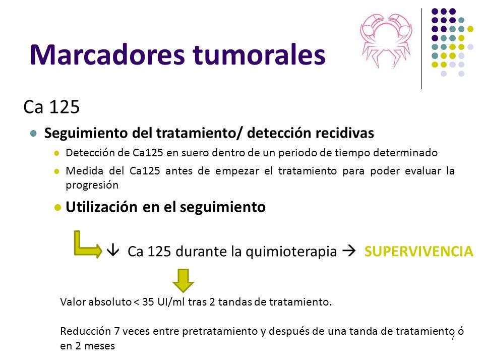 Marcadores tumorales Ca 125 Utilización en el seguimiento