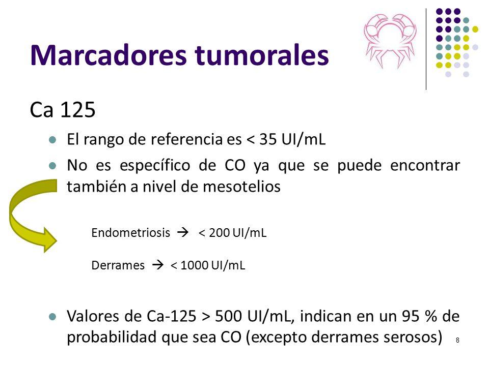 Marcadores tumorales Ca 125 El rango de referencia es < 35 UI/mL