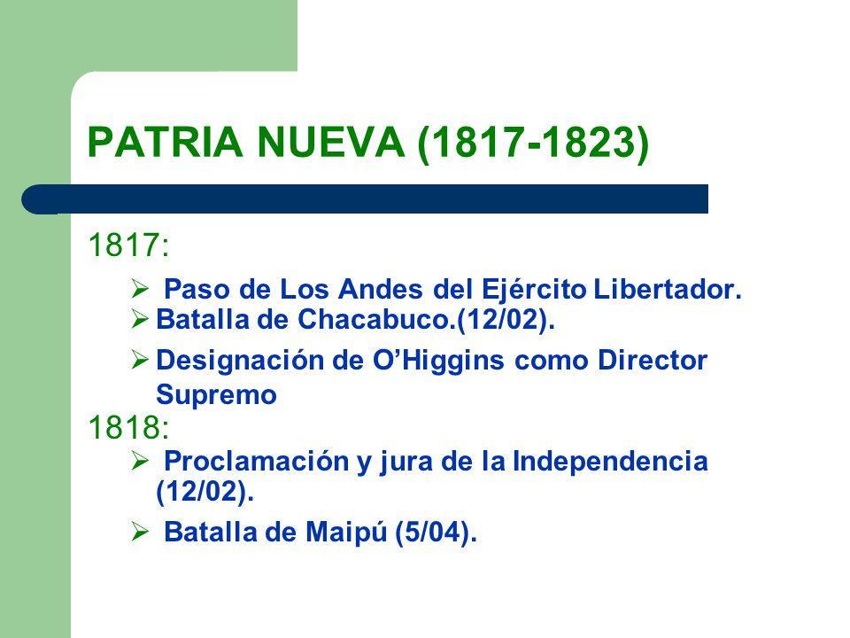 PATRIA NUEVA (1817-1823) 1817: Paso de Los Andes del Ejército Libertador. Batalla de Chacabuco.(12/02).
