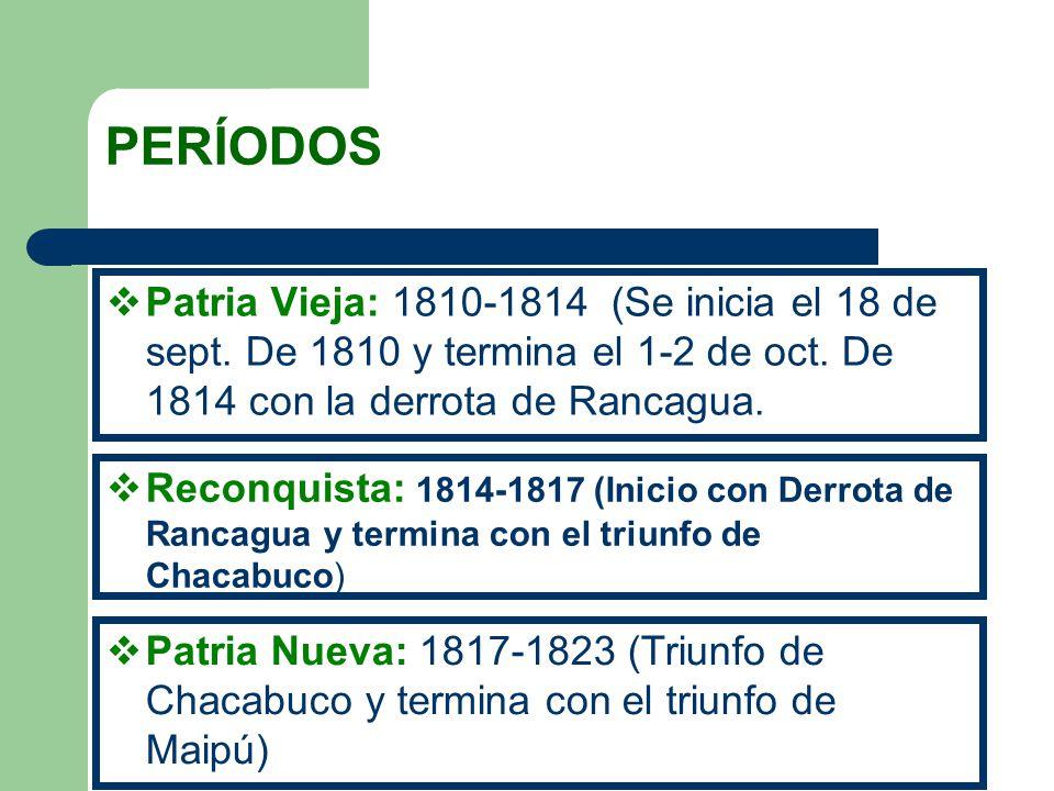 PERÍODOS Patria Vieja: 1810-1814 (Se inicia el 18 de sept. De 1810 y termina el 1-2 de oct. De 1814 con la derrota de Rancagua.