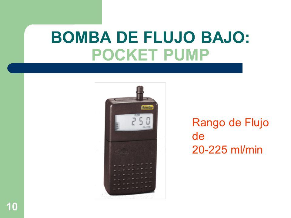 BOMBA DE FLUJO BAJO: POCKET PUMP