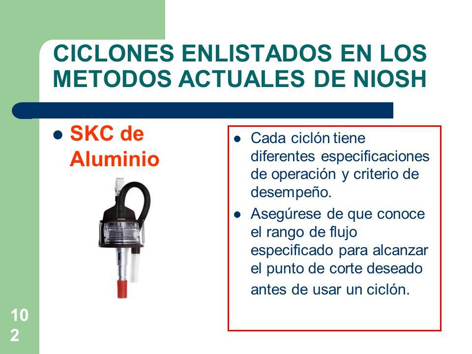 CICLONES ENLISTADOS EN LOS METODOS ACTUALES DE NIOSH