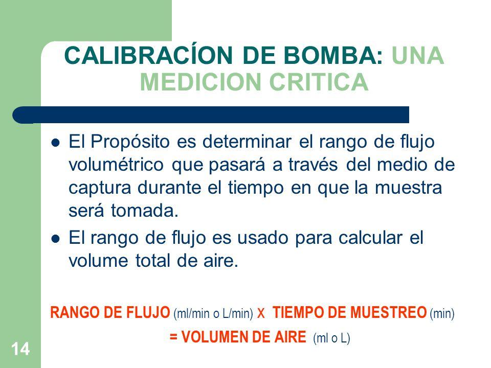 CALIBRACÍON DE BOMBA: UNA MEDICION CRITICA