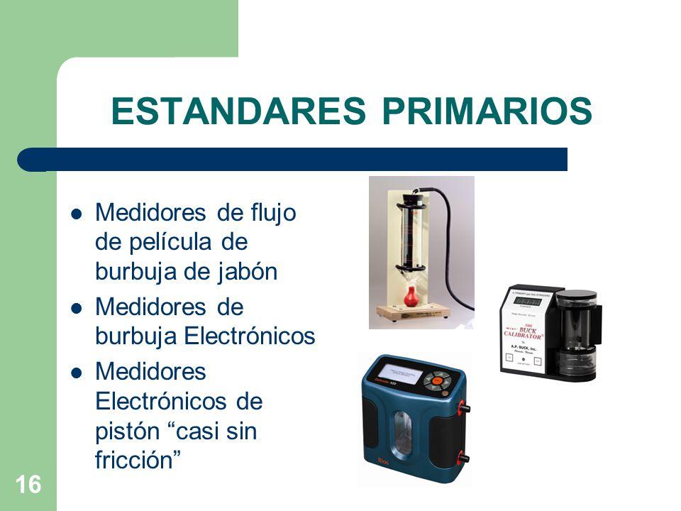ESTANDARES PRIMARIOS Medidores de flujo de película de burbuja de jabón. Medidores de burbuja Electrónicos.