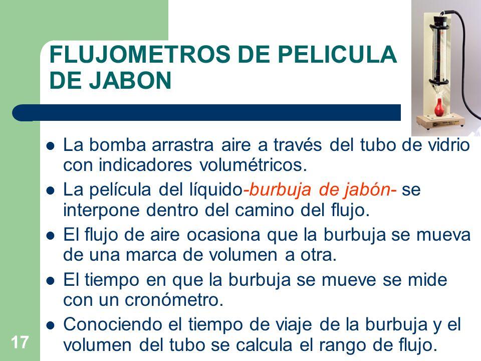 FLUJOMETROS DE PELICULA DE JABON