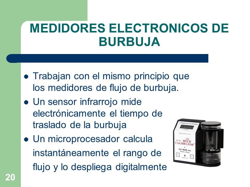 MEDIDORES ELECTRONICOS DE BURBUJA