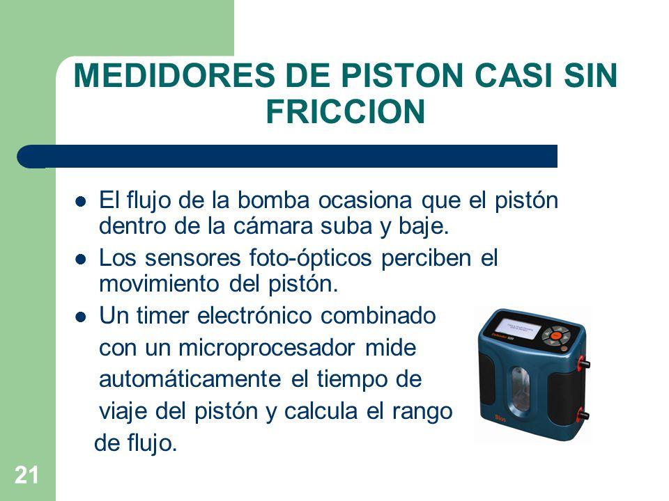 MEDIDORES DE PISTON CASI SIN FRICCION