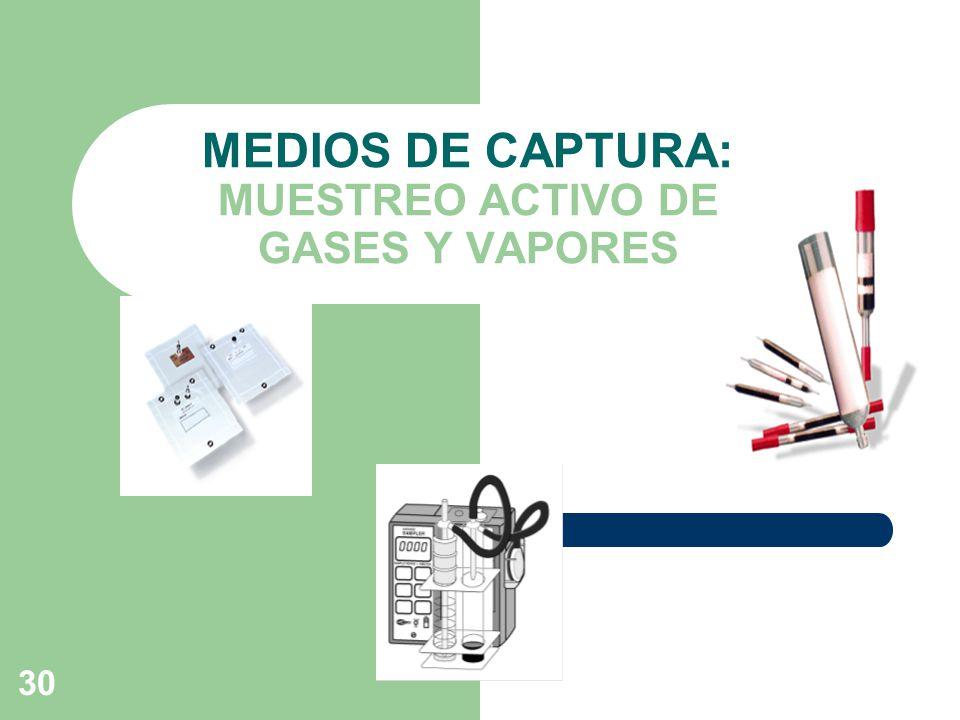 MEDIOS DE CAPTURA: MUESTREO ACTIVO DE GASES Y VAPORES