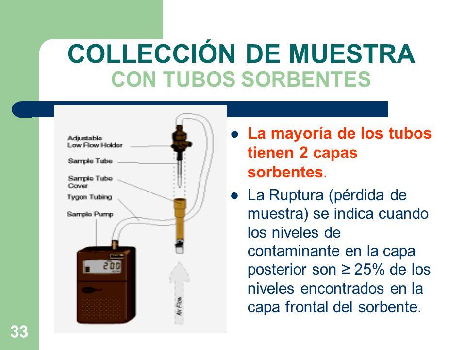 COLLECCIÓN DE MUESTRA CON TUBOS SORBENTES