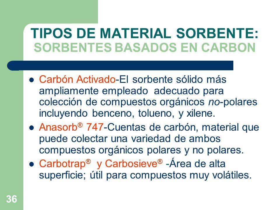 TIPOS DE MATERIAL SORBENTE: SORBENTES BASADOS EN CARBON
