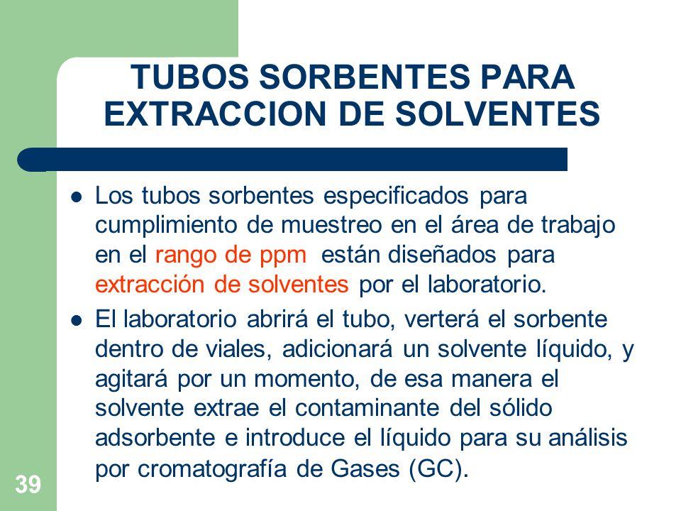 TUBOS SORBENTES PARA EXTRACCION DE SOLVENTES