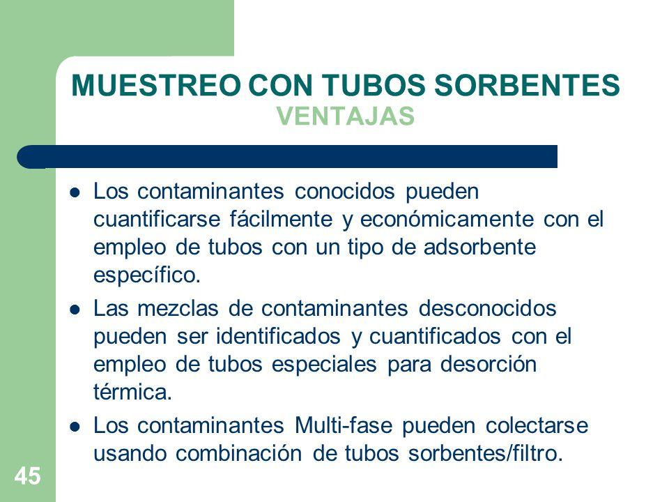 MUESTREO CON TUBOS SORBENTES VENTAJAS