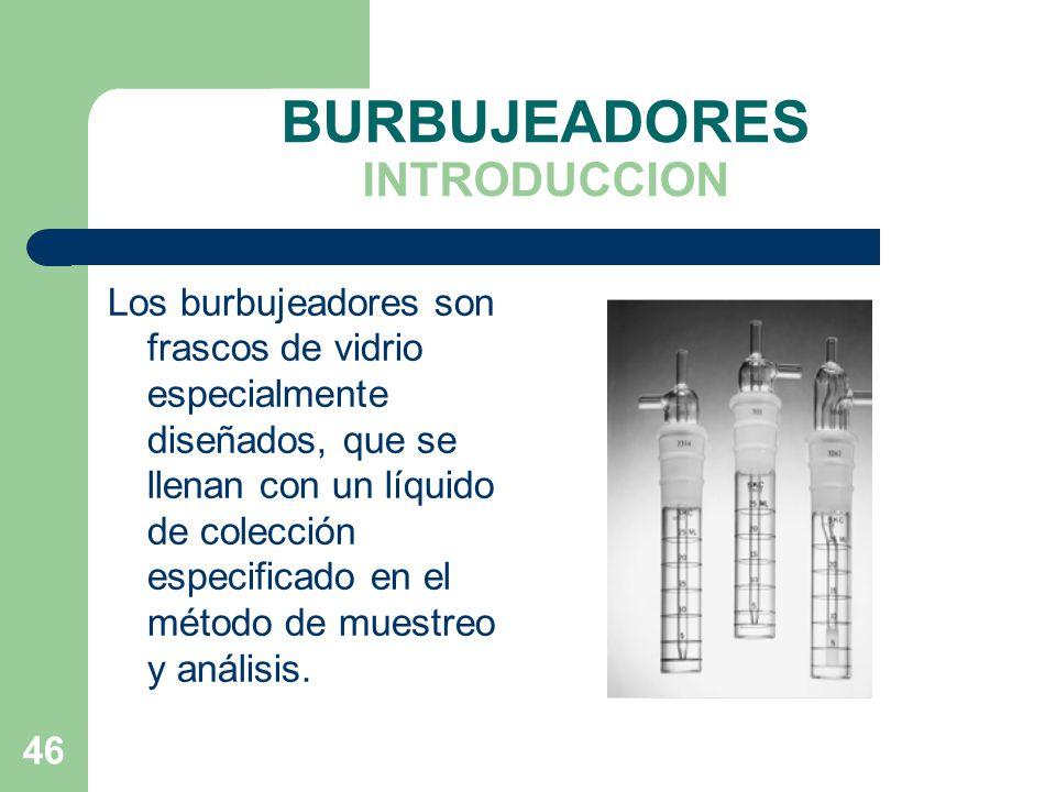 BURBUJEADORES INTRODUCCION