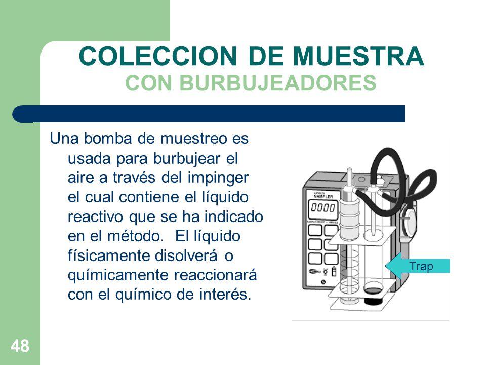 COLECCION DE MUESTRA CON BURBUJEADORES
