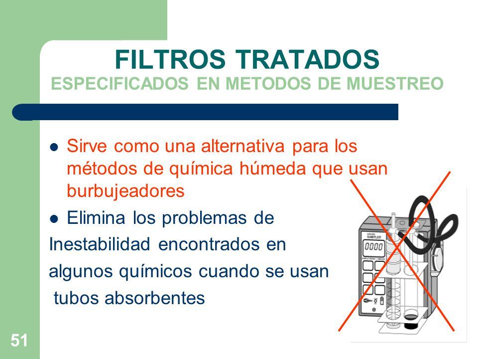 FILTROS TRATADOS ESPECIFICADOS EN METODOS DE MUESTREO