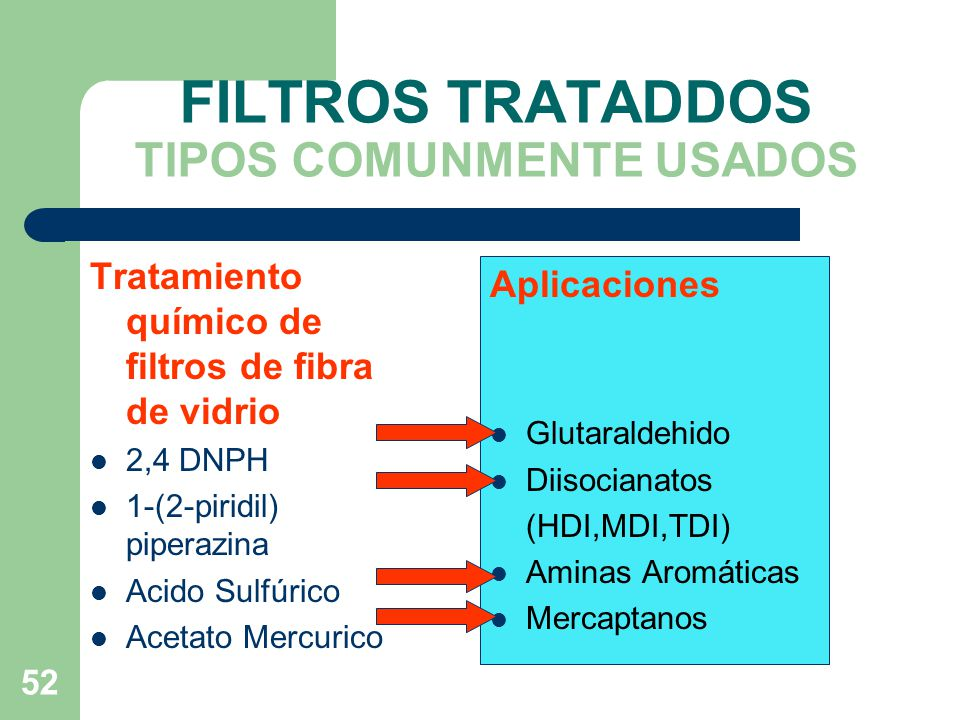 FILTROS TRATADDOS TIPOS COMUNMENTE USADOS