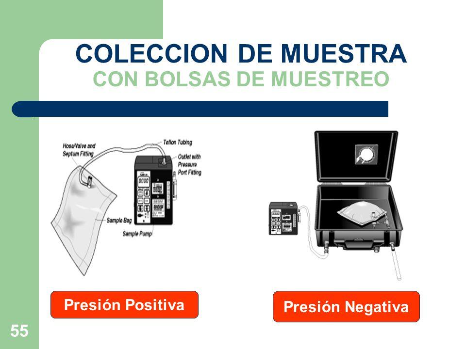 COLECCION DE MUESTRA CON BOLSAS DE MUESTREO