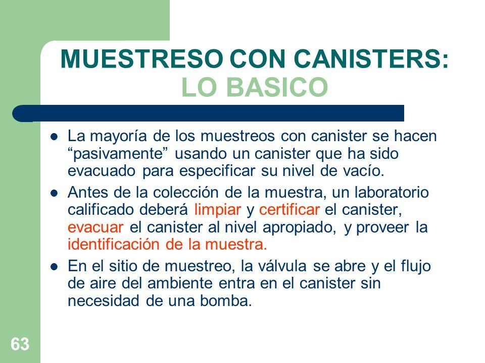 MUESTRESO CON CANISTERS: LO BASICO