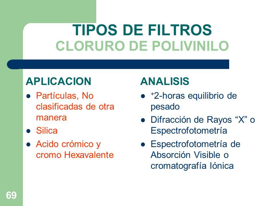 TIPOS DE FILTROS CLORURO DE POLIVINILO