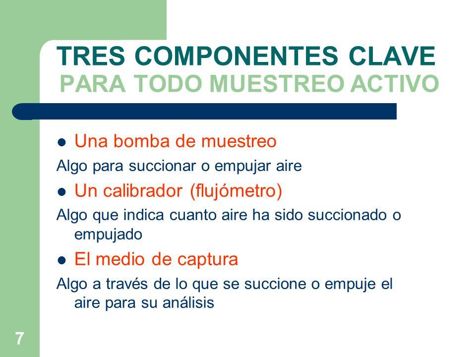 TRES COMPONENTES CLAVE PARA TODO MUESTREO ACTIVO